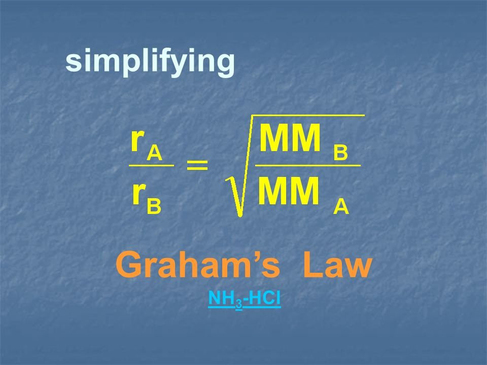 simplifying Graham's Law NH3-HCl