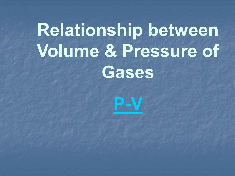 Relationship between Volume & Pressure of Gases