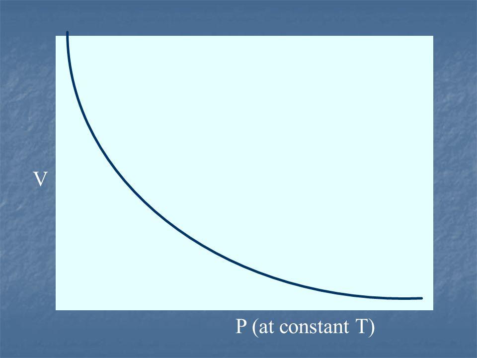V P (at constant T)