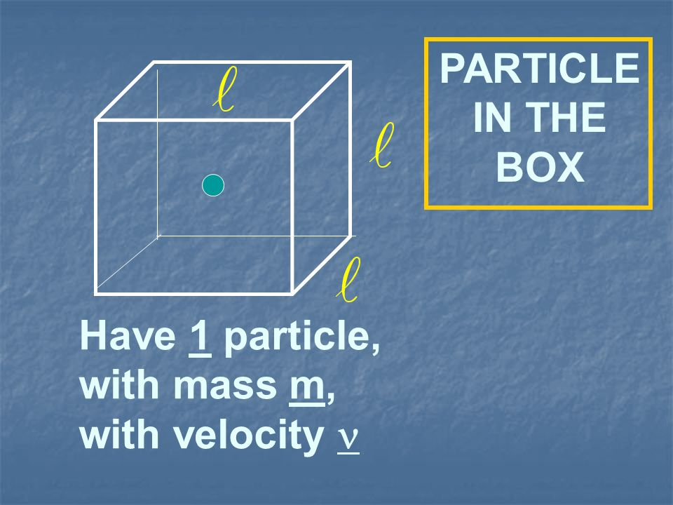 PARTICLE IN THE BOX Have 1 particle, with mass m, with velocity 