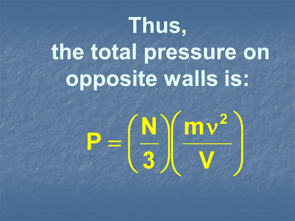 the total pressure on opposite walls is:
