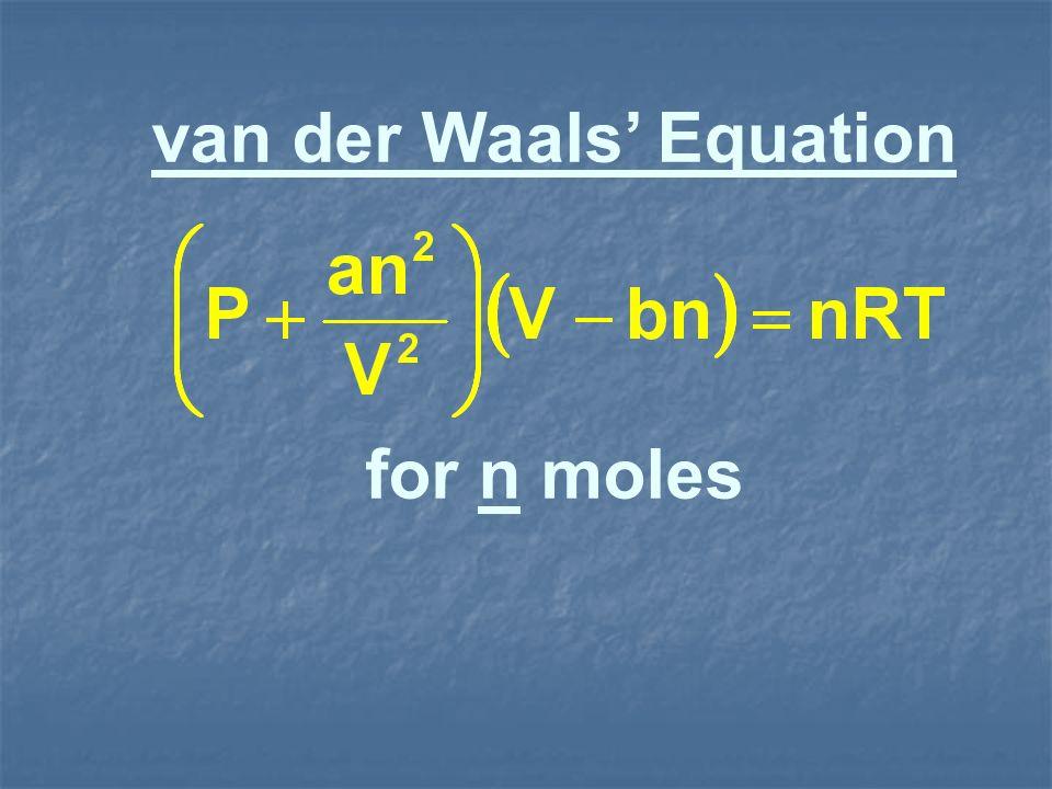 van der Waals' Equation