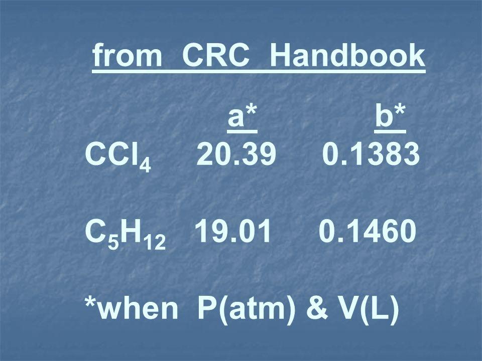 from CRC Handbook a* b* CCl4 20.39 0.1383.