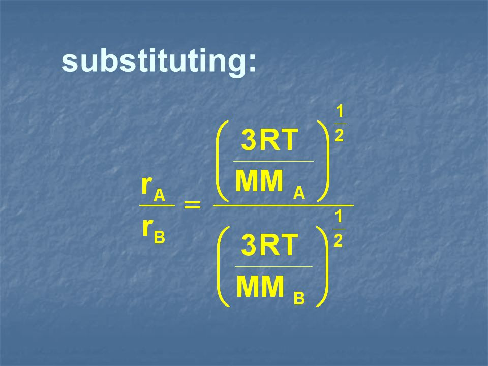 substituting: