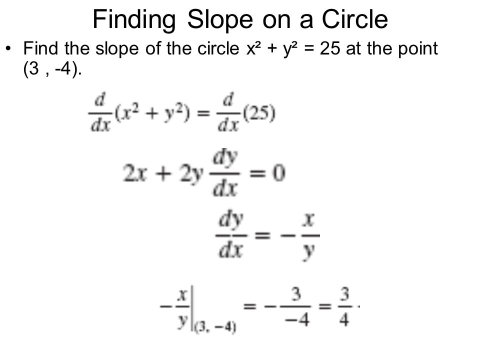 Finding Slope on a Circle