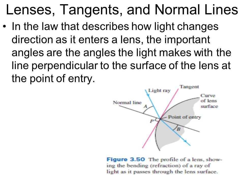 Lenses, Tangents, and Normal Lines