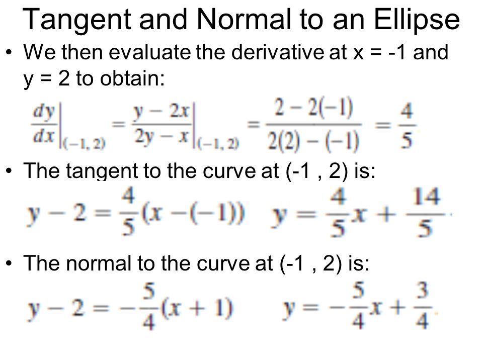 Tangent and Normal to an Ellipse