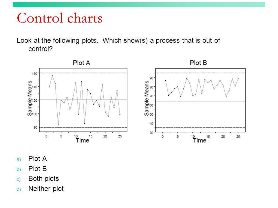 Control charts Look at the following plots. Which show(s) a process that is out-of-control Plot A.
