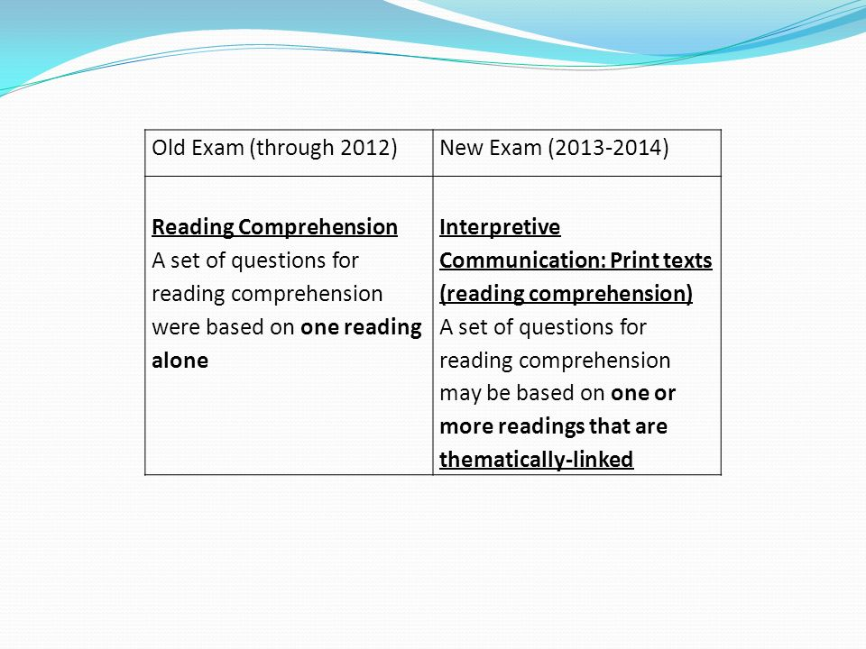 Old Exam (through 2012) New Exam (2013-2014) Reading Comprehension. A set of questions for reading comprehension were based on one reading alone.
