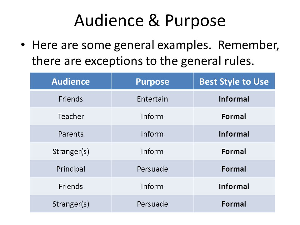 Audience & Purpose Here are some general examples. Remember, there are exceptions to the general rules.