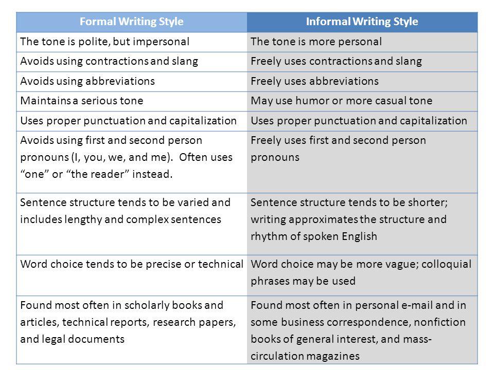 Informal Writing Style