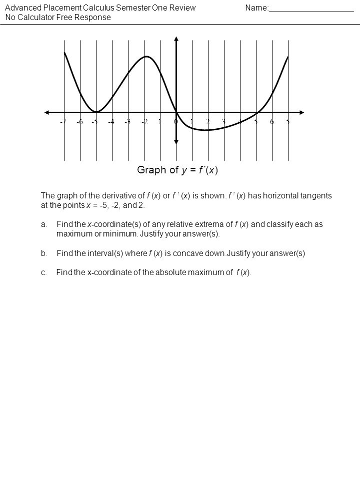 Advanced Placement Calculus Semester One Review