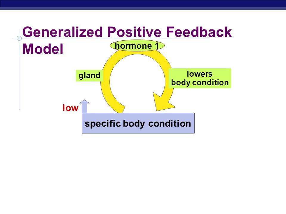 Generalized Positive Feedback Model