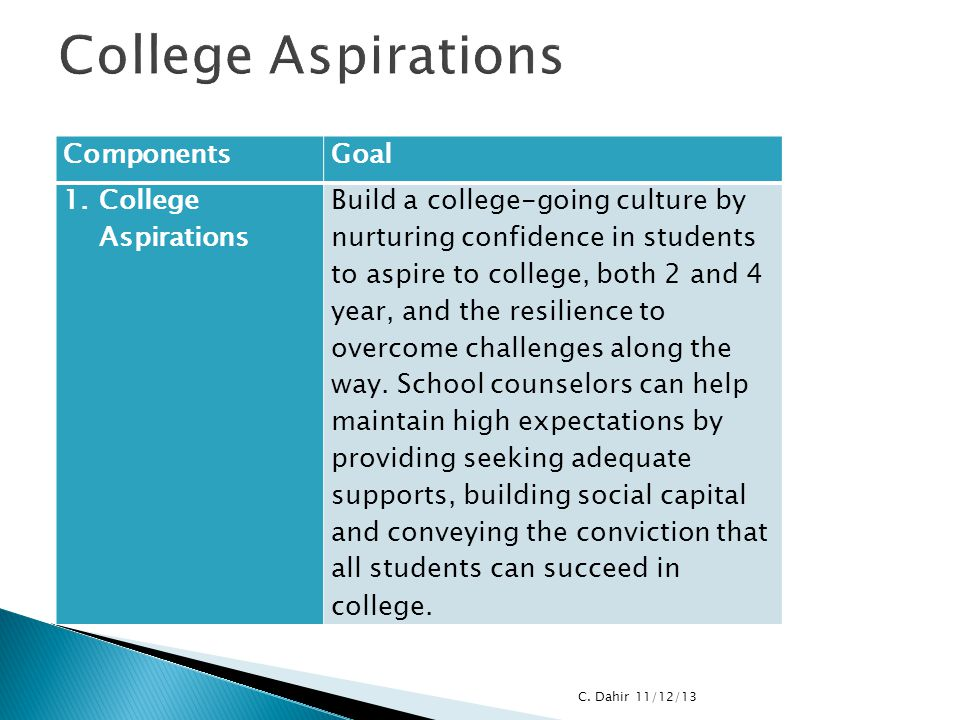 College Aspirations Components Goal College Aspirations