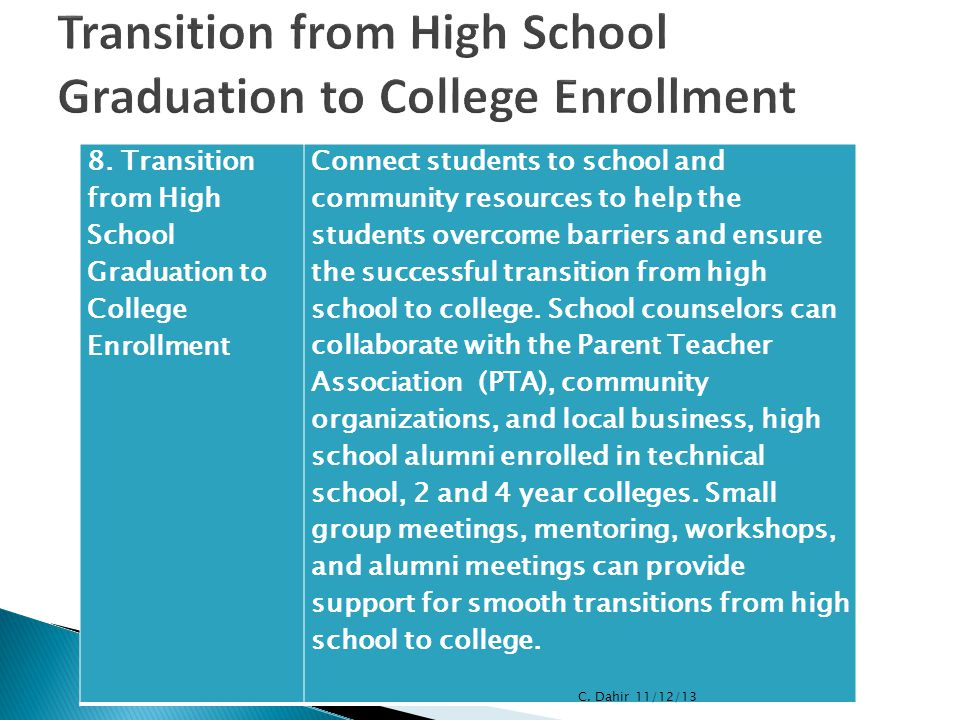 Transition from High School Graduation to College Enrollment