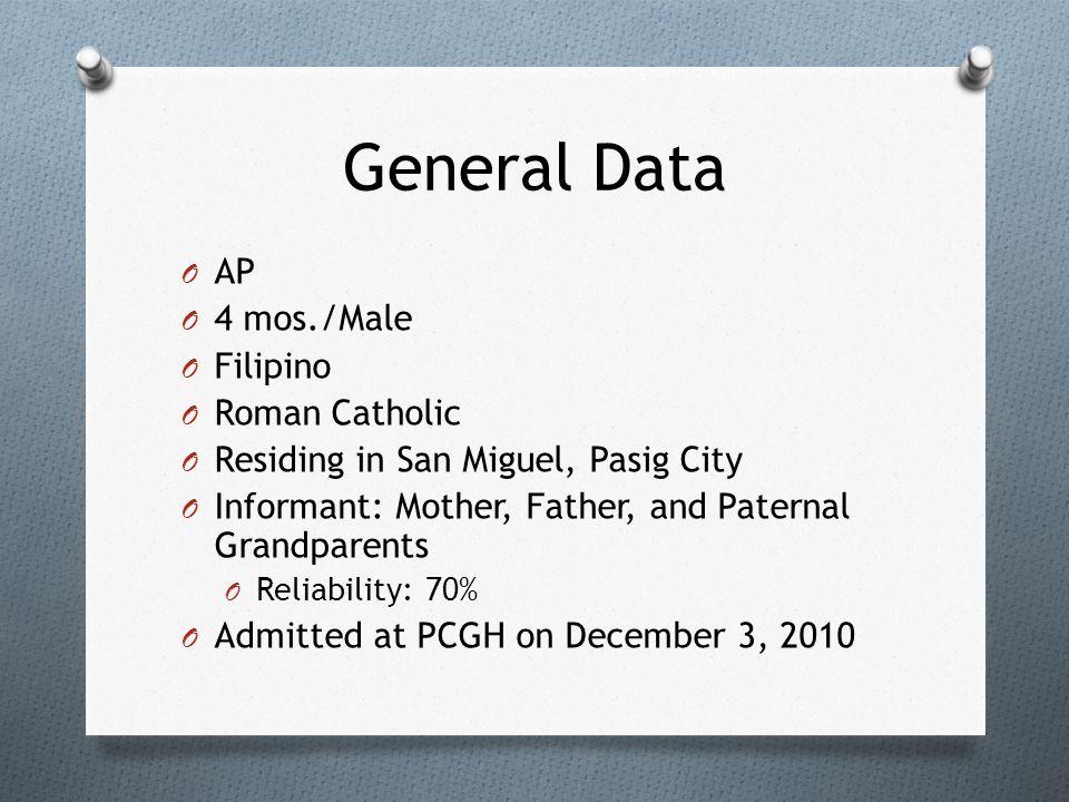 General Data AP 4 mos./Male Filipino Roman Catholic