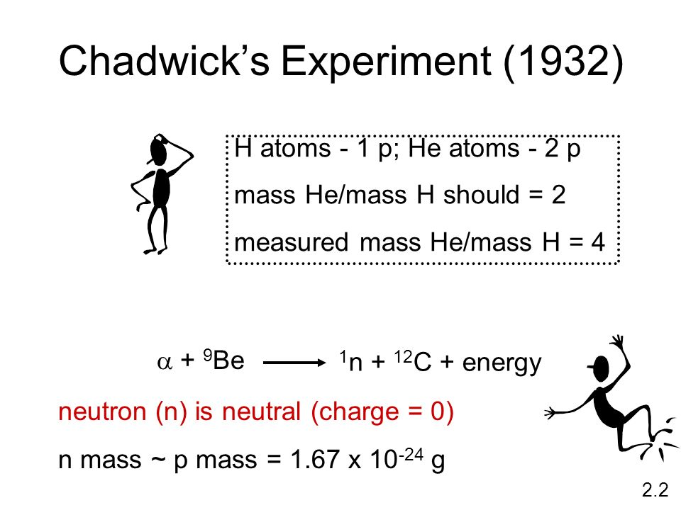 Chadwick's Experiment (1932)