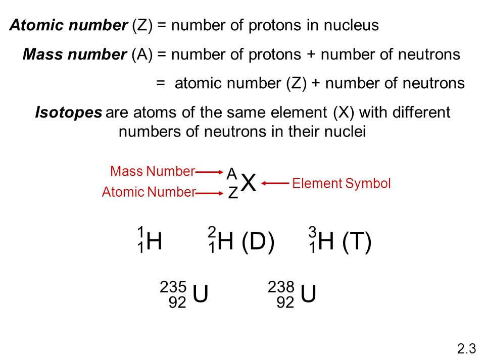 X H H (D) H (T) U Atomic number (Z) = number of protons in nucleus
