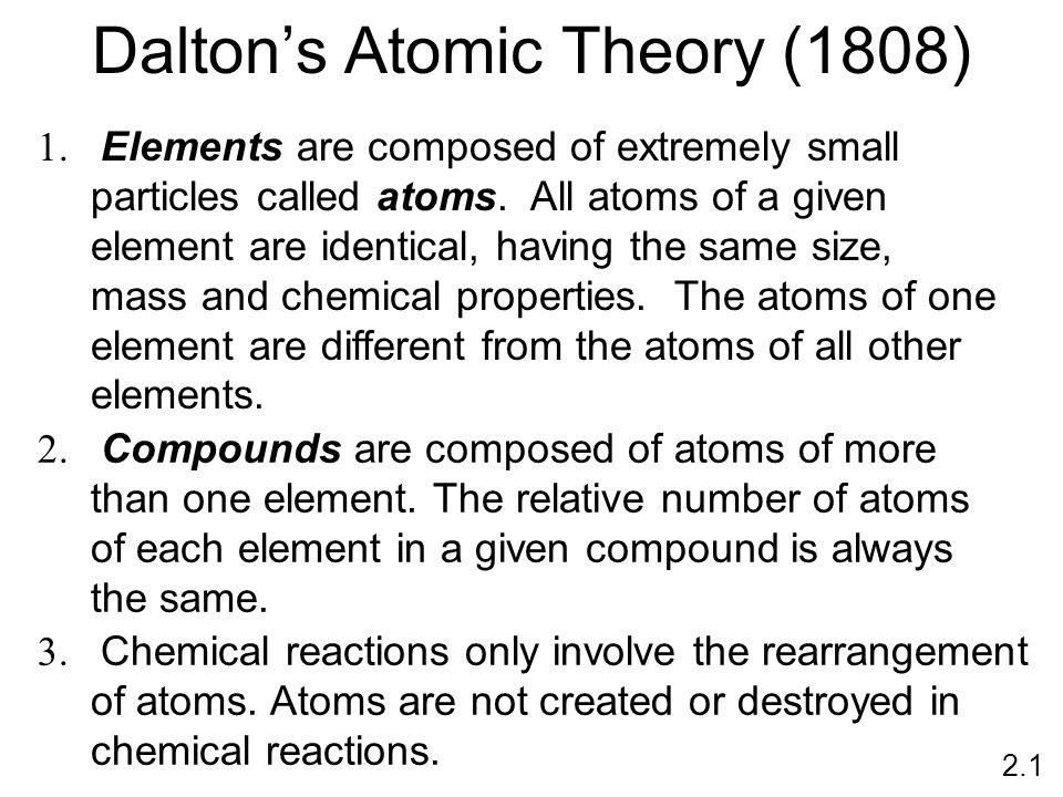 Dalton's Atomic Theory (1808)