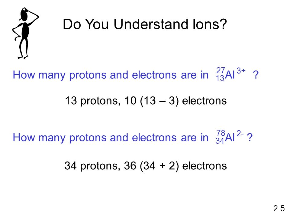 Do You Understand Ions How many protons and electrons are in Al