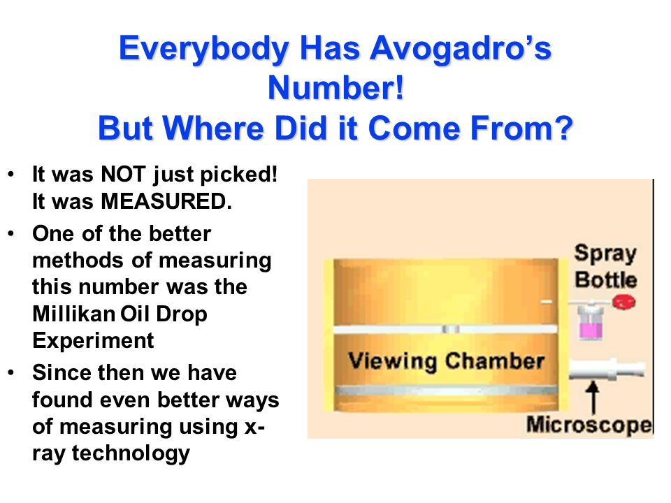Everybody Has Avogadro's Number! But Where Did it Come From