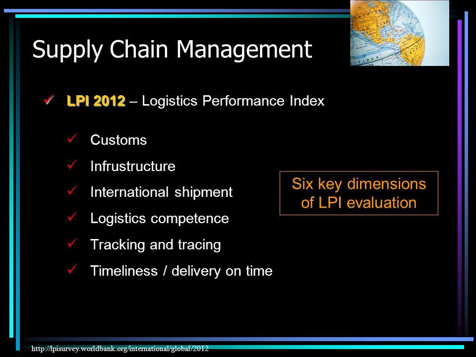 Six key dimensions of LPI evaluation