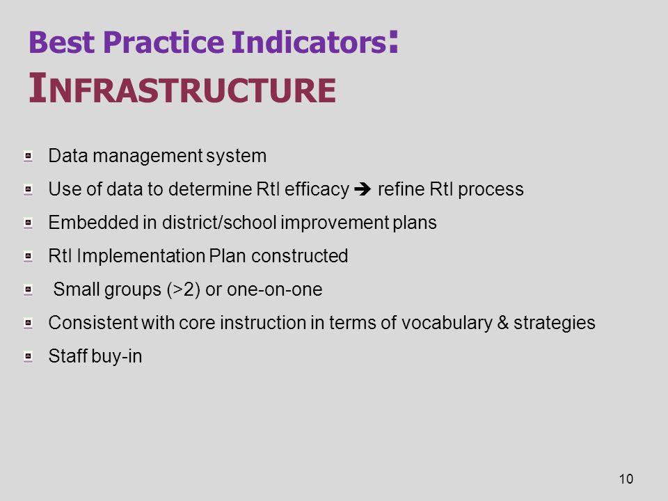 Best Practice Indicators: Infrastructure
