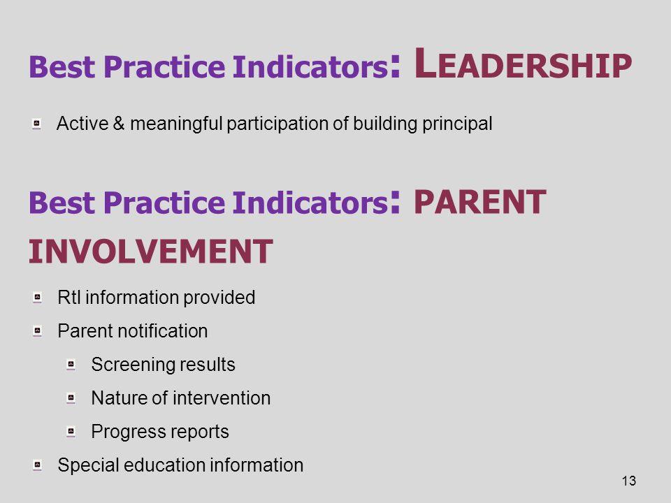 Best Practice Indicators: Leadership