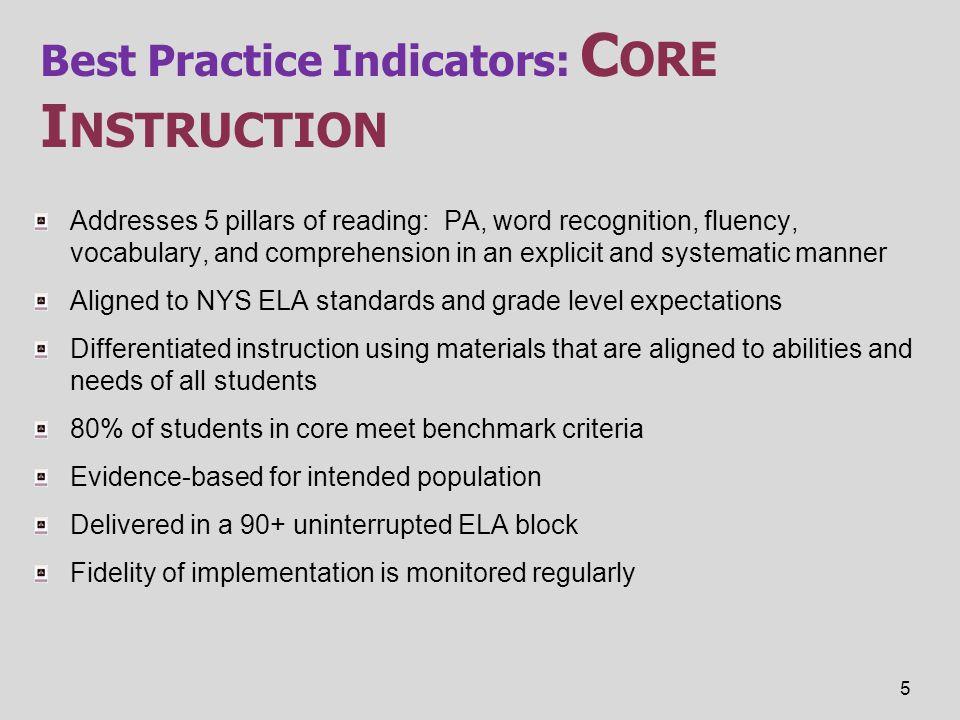 Best Practice Indicators: Core Instruction