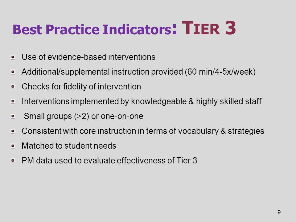 Best Practice Indicators: Tier 3