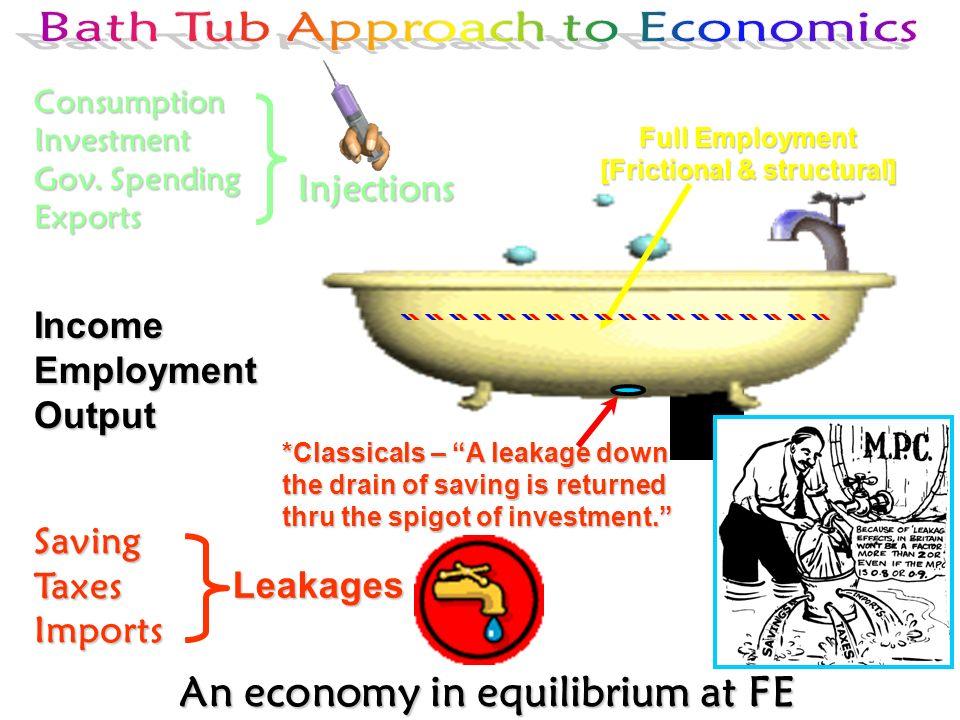 Bath Tub Approach to Economics