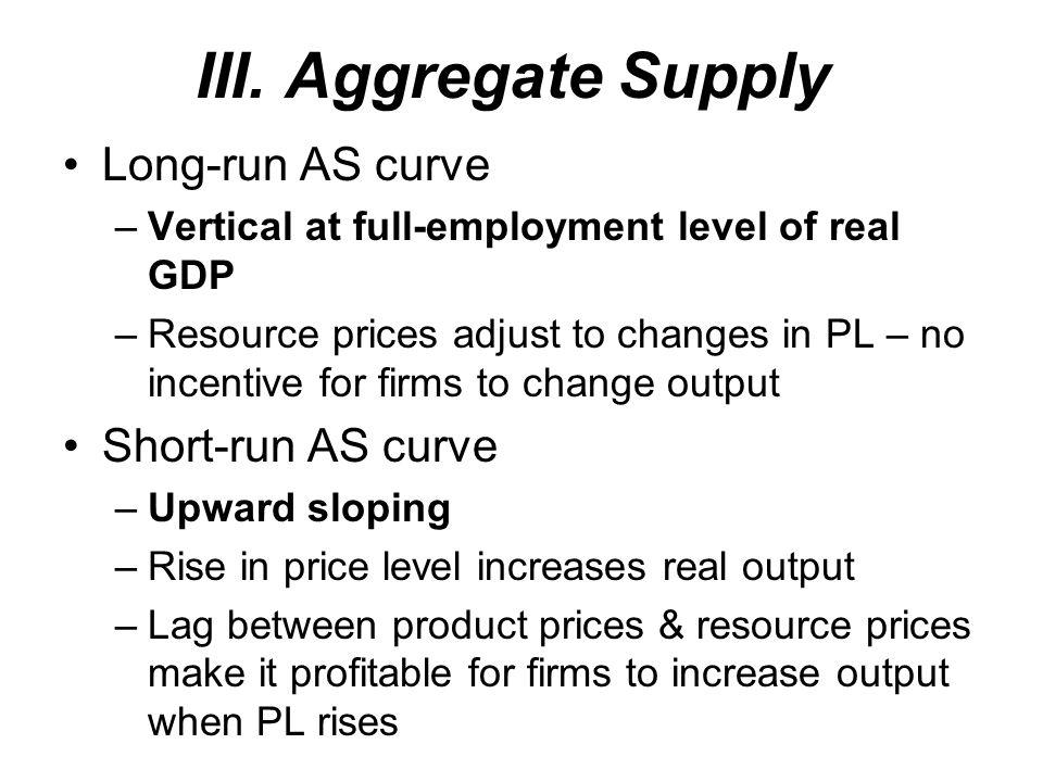 III. Aggregate Supply Long-run AS curve Short-run AS curve