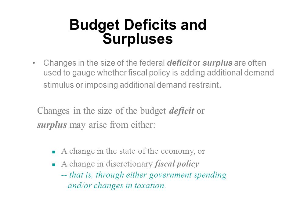 Budget Deficits and Surpluses