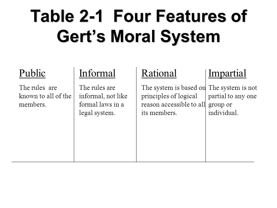 Table 2-1 Four Features of Gert's Moral System