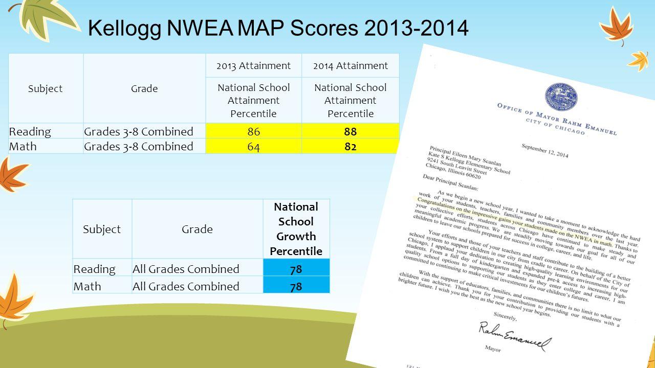 National School Growth Percentile