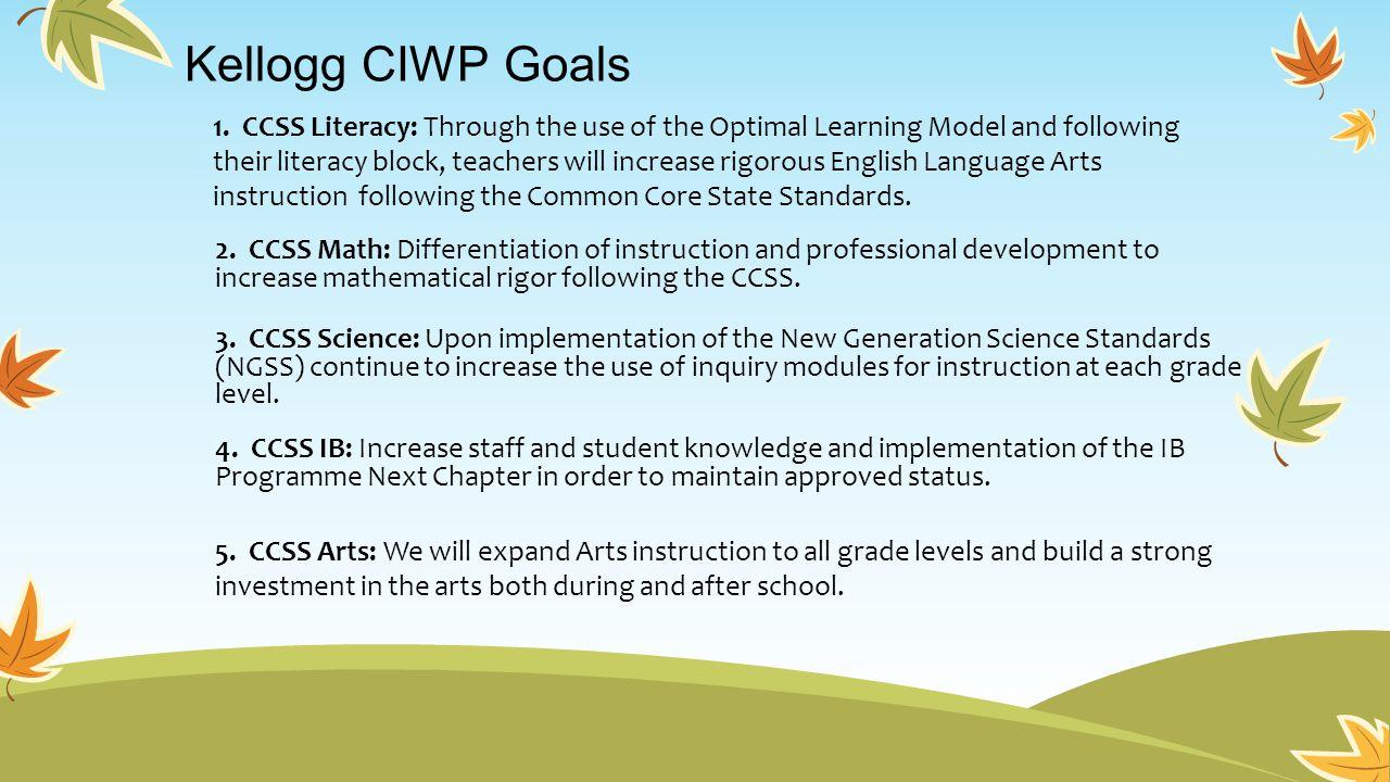 Kellogg CIWP Goals