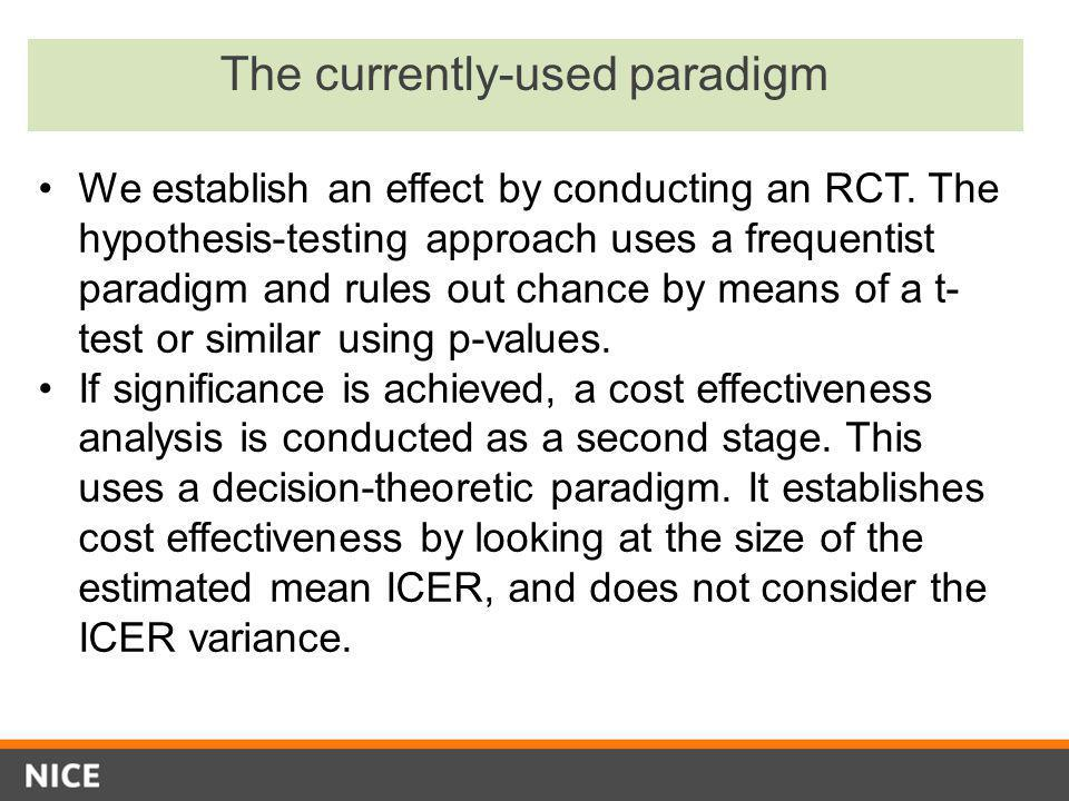 The currently-used paradigm