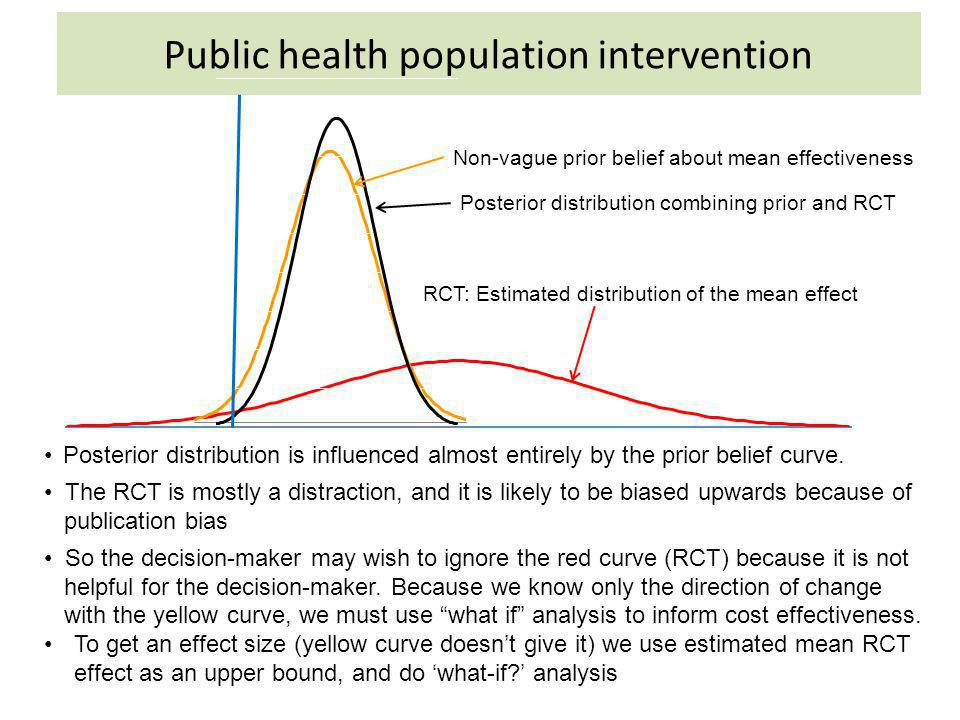 Public health population intervention