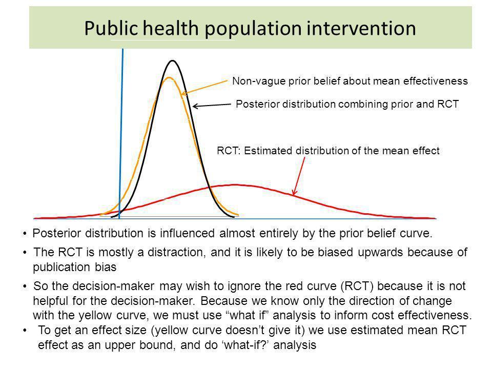 Public health population intervention