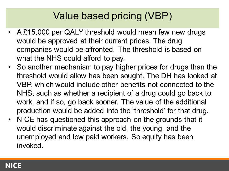 Value based pricing (VBP)