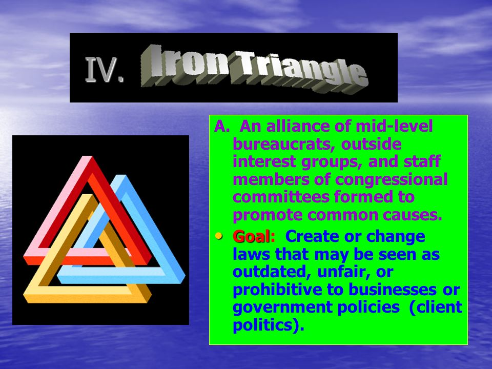 IV.A. An alliance of mid-level bureaucrats, outside interest groups, and staff members of congressional committees formed to promote common causes.
