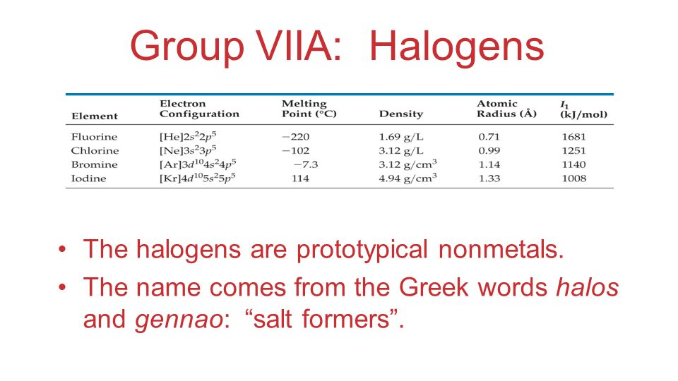 Group VIIA: Halogens The halogens are prototypical nonmetals.