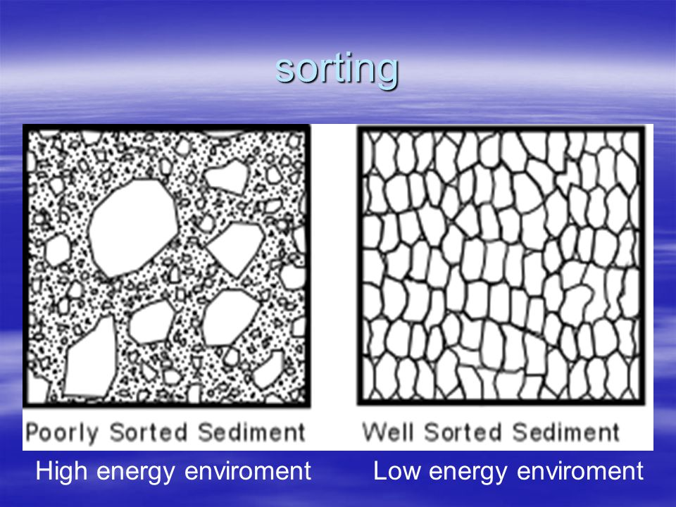 sorting High energy enviroment Low energy enviroment