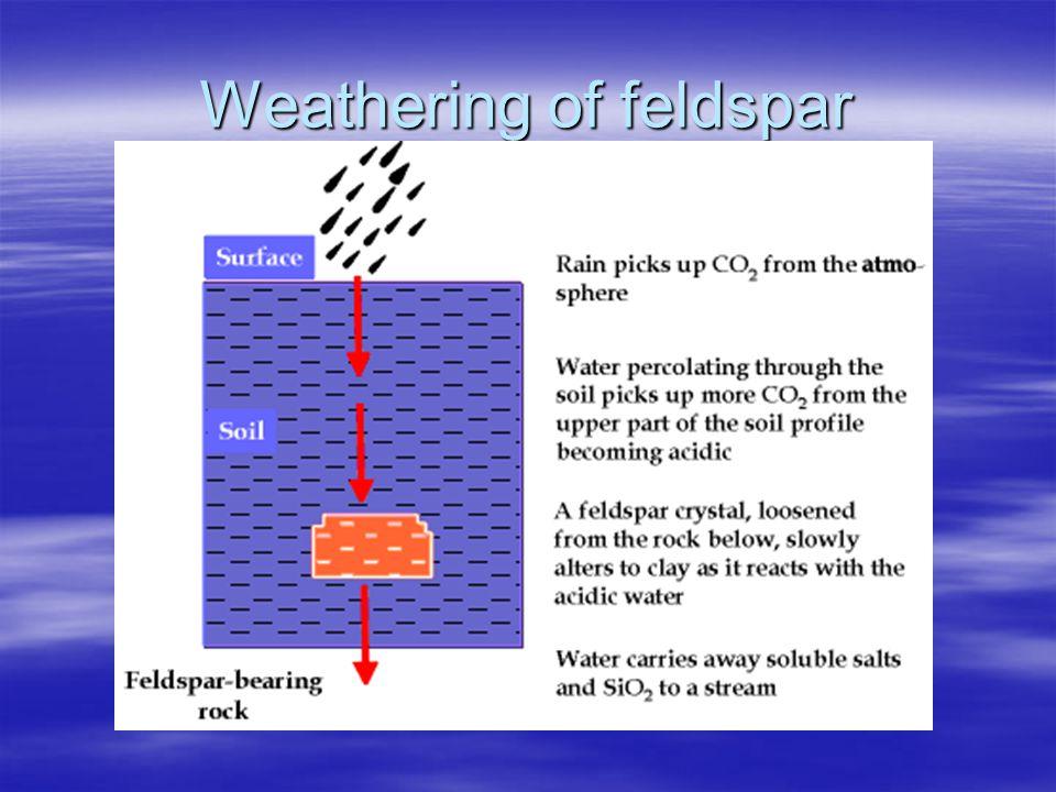 Weathering of feldspar