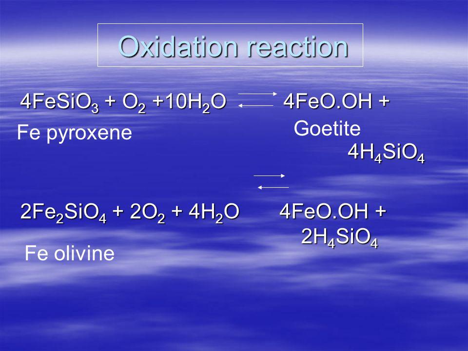 Oxidation reaction 4FeSiO3 + O2 +10H2O 4FeO.OH + 4H4SiO4 Goetite