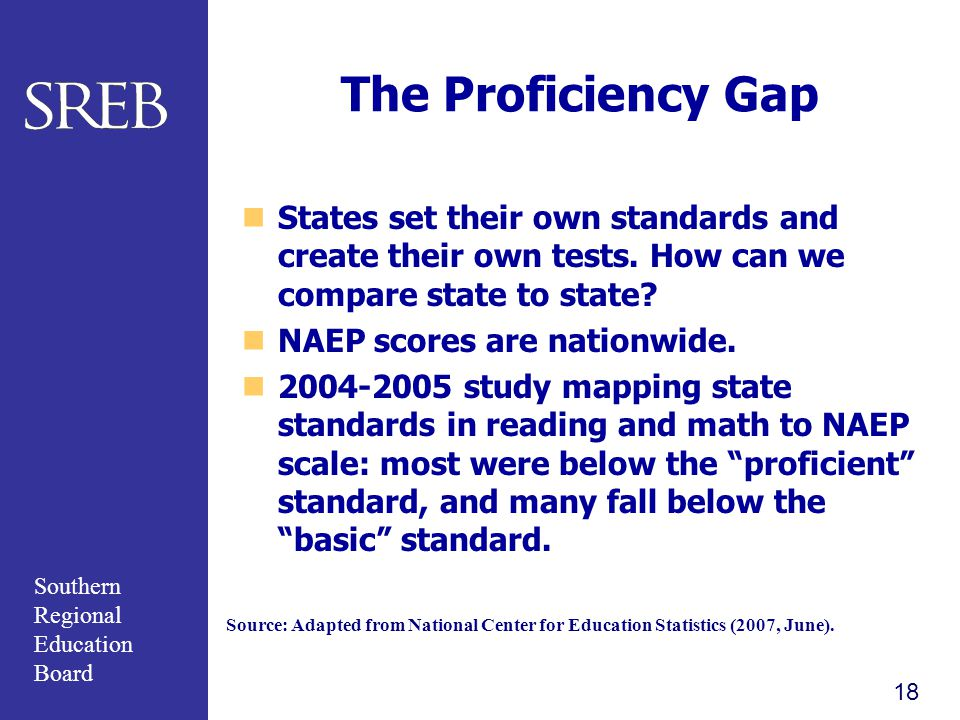 The Proficiency Gap States set their own standards and create their own tests. How can we compare state to state