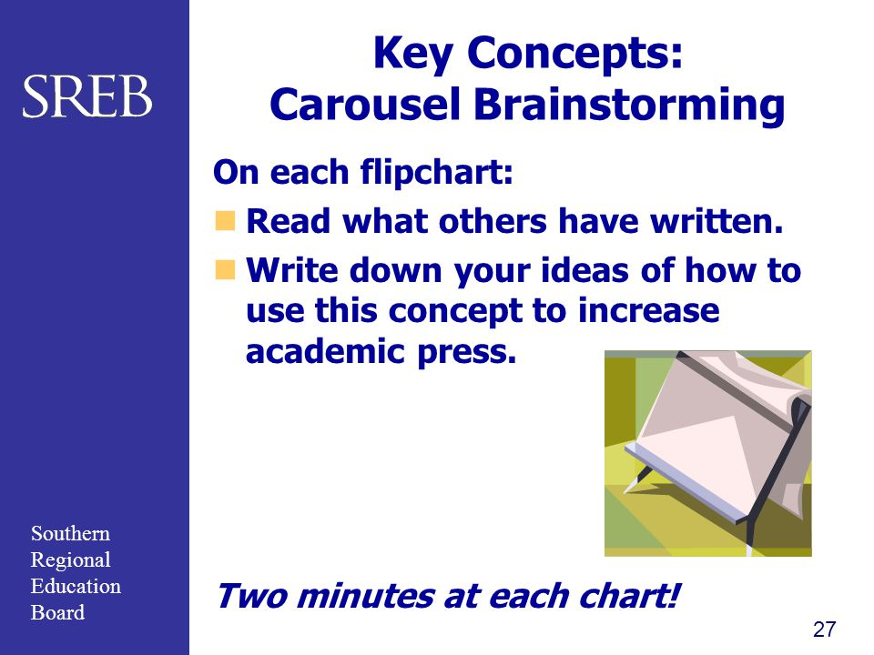 Key Concepts: Carousel Brainstorming