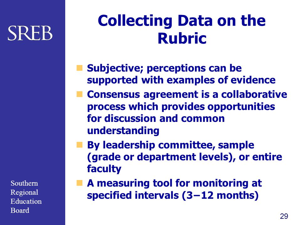 Collecting Data on the Rubric