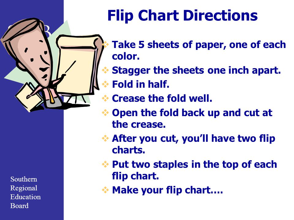 Flip Chart Directions Take 5 sheets of paper, one of each color.