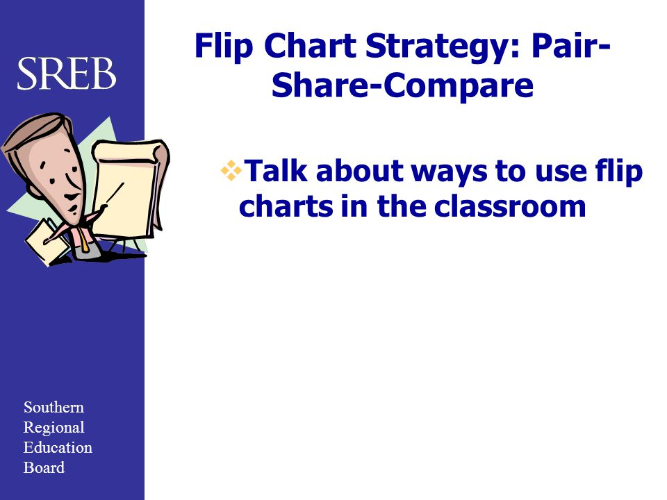 Flip Chart Strategy: Pair- Share-Compare